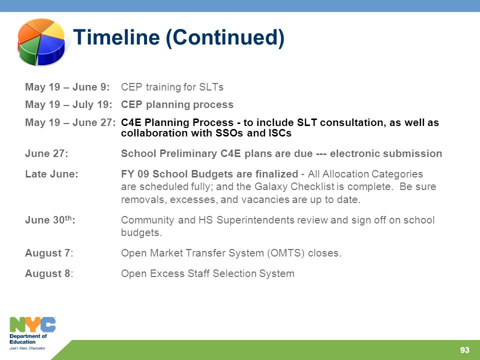 93 Timeline (Continued) May 19 – June 9:CEP training for SLTs May 19 – July 19:CEP planning process May 19 – June 27:C4E Planning Process - to include SLT consultation, as well as collaboration with SSOs and ISCs June 27:School Preliminary C4E plans are due --- electronic submission Late June:FY 09 School Budgets are finalized - All Allocation Categories are scheduled fully; and the Galaxy Checklist is complete.