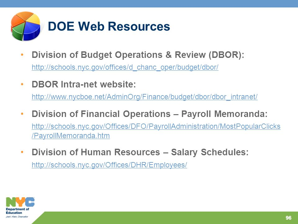 96 DOE Web Resources Division of Budget Operations & Review (DBOR): http://schools.nyc.gov/offices/d_chanc_oper/budget/dbor/ DBOR Intra-net website: http://www.nycboe.net/AdminOrg/Finance/budget/dbor/dbor_intranet/ Division of Financial Operations – Payroll Memoranda: http://schools.nyc.gov/Offices/DFO/PayrollAdministration/MostPopularClicks /PayrollMemoranda.htm Division of Human Resources – Salary Schedules: http://schools.nyc.gov/Offices/DHR/Employees/ 96