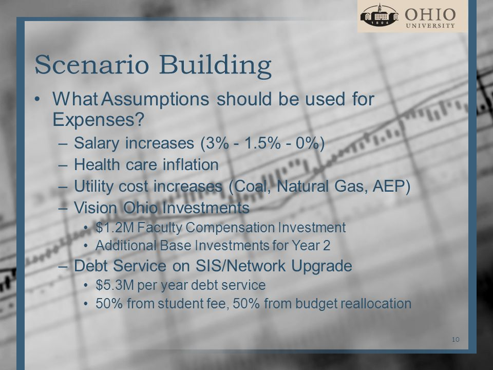 Scenario Building What Assumptions should be used for Expenses.