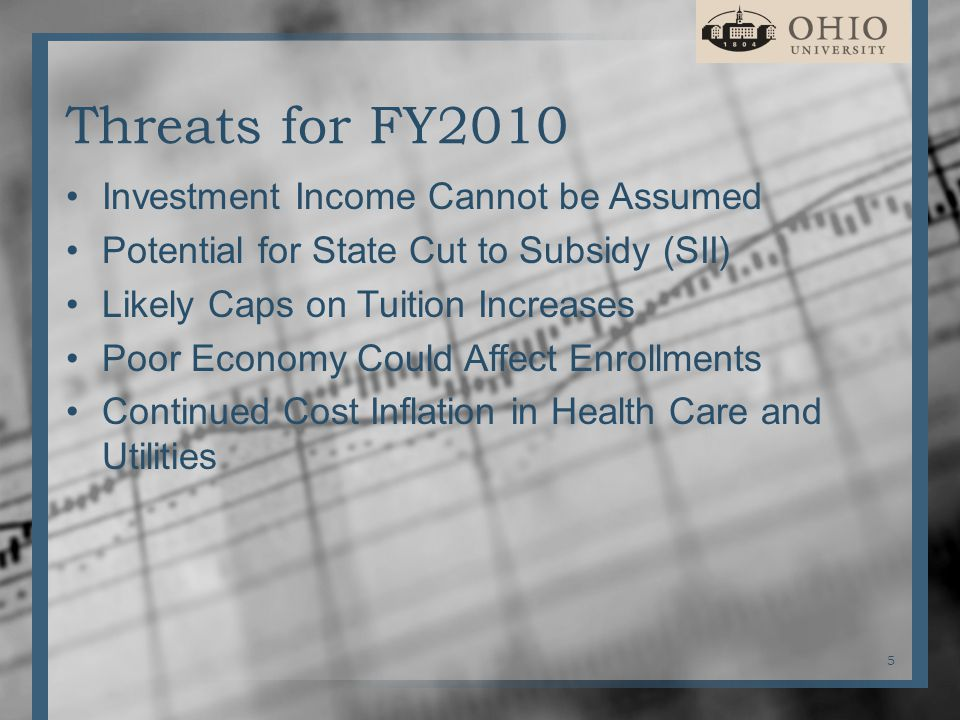Threats for FY2010 Investment Income Cannot be Assumed Potential for State Cut to Subsidy (SII) Likely Caps on Tuition Increases Poor Economy Could Affect Enrollments Continued Cost Inflation in Health Care and Utilities 5