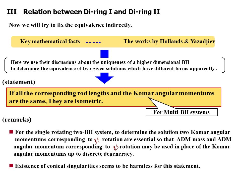 III Relation between Di-ring I and Di-ring II Now we will try to fix the equivalence indirectly.