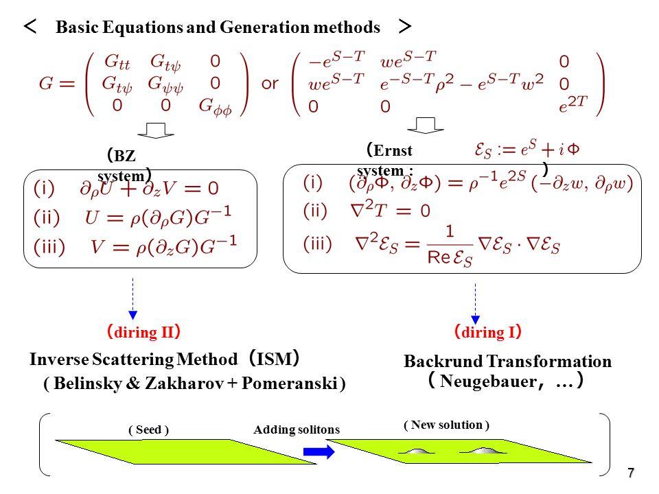 ( Ernst system : ) 7 < Basic Equations and Generation methods > ( BZ system ) ( diring I ) Backrund Transformation ( Neugebauer , … ) Inverse Scattering Method ( ISM ) ( Belinsky & Zakharov + Pomeranski ) ( diring II ) Adding solitons( Seed ) ( New solution )