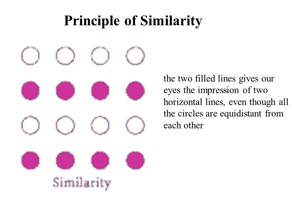 the two filled lines gives our eyes the impression of two horizontal lines, even though all the circles are equidistant from each other Principle of S