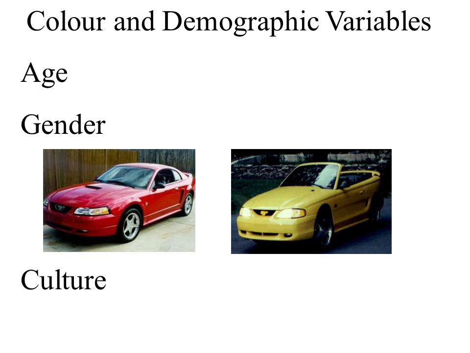 Colour and Demographic Variables Age Gender Culture