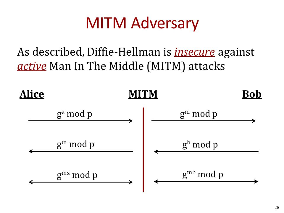 MITM Adversary As described, Diffie-Hellman is insecure against active Man In The Middle (MITM) attacks AliceBobMITM g a mod pg m mod p g b mod p g m