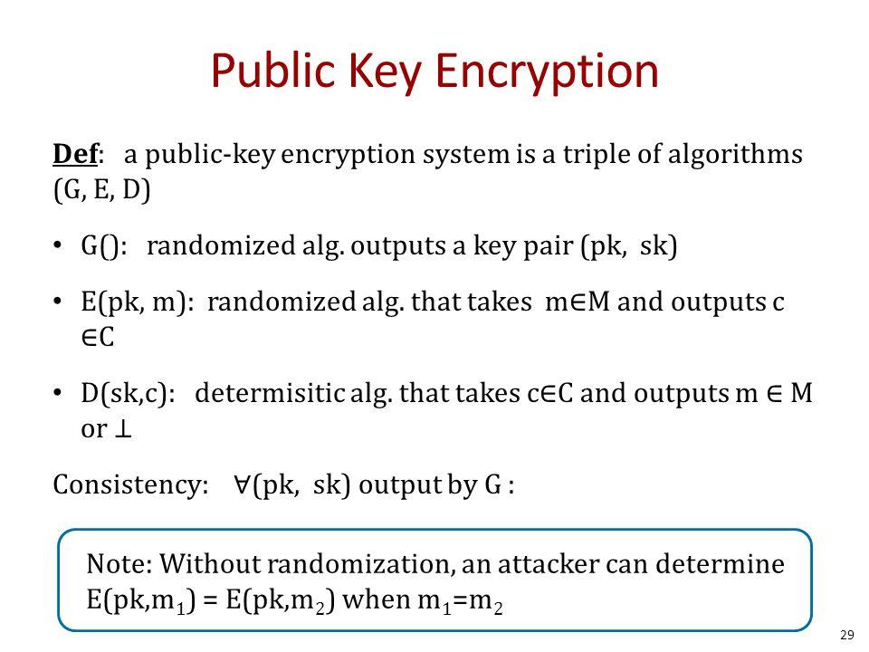 Public Key Encryption Def: a public-key encryption system is a triple of algorithms (G, E, D) G(): randomized alg.