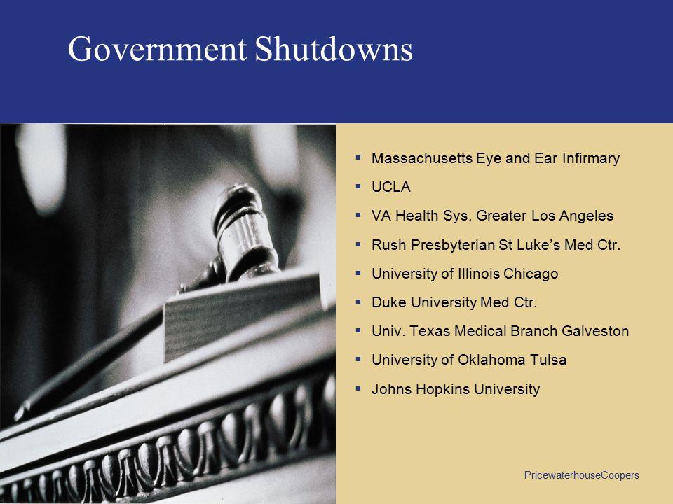 Government Shutdowns  Massachusetts Eye and Ear Infirmary  UCLA  VA Health Sys. Greater Los Angeles  Rush Presbyterian St Luke's Med Ctr.  Univer