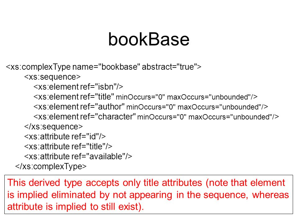 bookBase This derived type accepts only title attributes (note that element is implied eliminated by not appearing in the sequence, whereas attribute is implied to still exist).