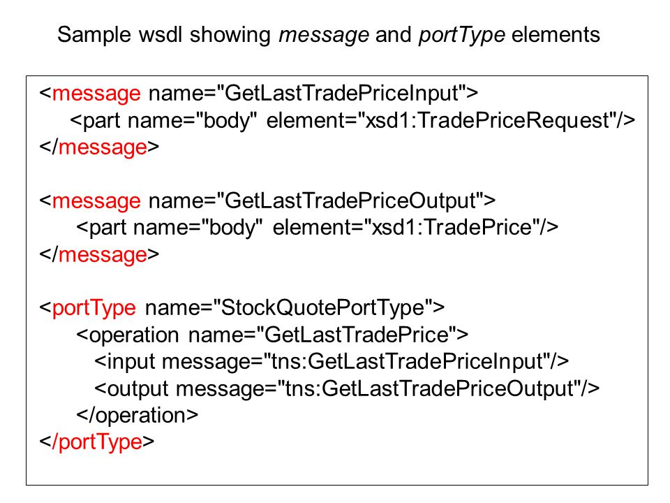 Sample wsdl showing message and portType elements