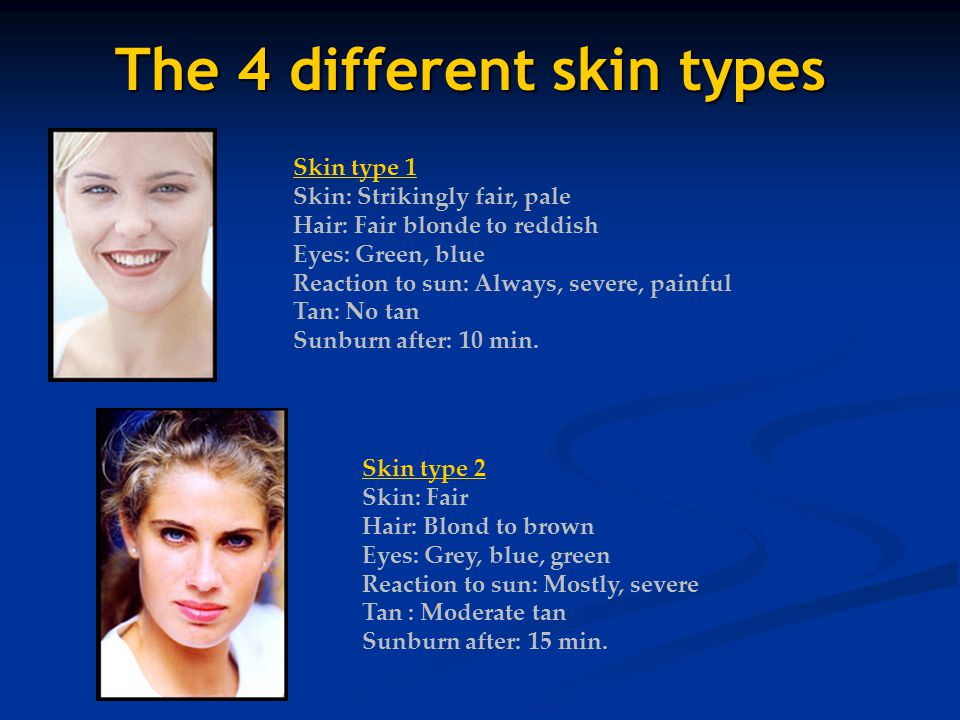 The 4 different skin types Skin type 2 Skin: Fair Hair: Blond to brown Eyes: Grey, blue, green Reaction to sun: Mostly, severe Tan : Moderate tan Sunburn after: 15 min.