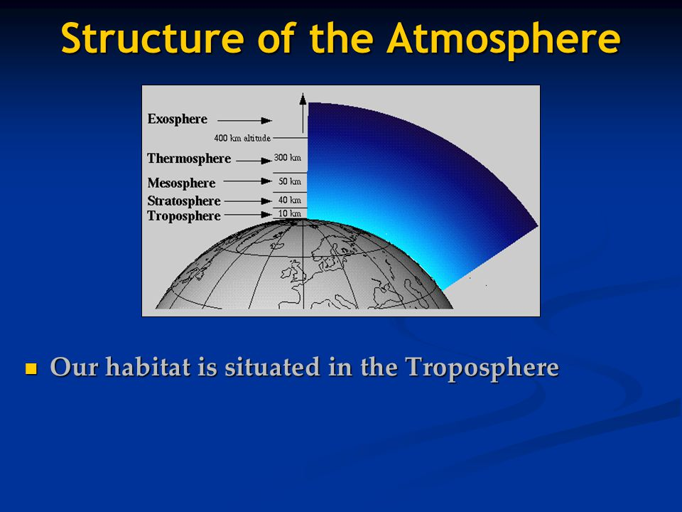 Structure of the Atmosphere Our habitat is situated in the Troposphere Our habitat is situated in the Troposphere