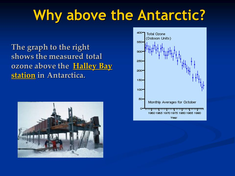 Why above the Antarctic.