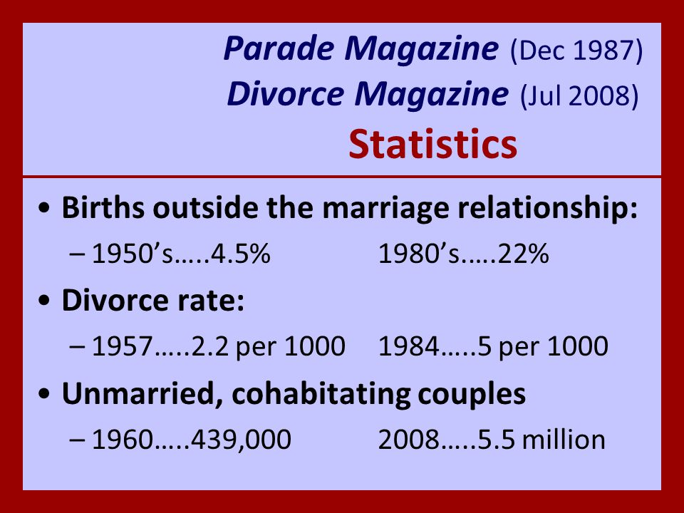 Parade Magazine (Dec 1987) Divorce Magazine (Jul 2008) Statistics Births outside the marriage relationship: –1950's…..4.5% 1980's.….22% Divorce rate: –1957…..2.2 per 1000 1984…..5 per 1000 Unmarried, cohabitating couples –1960…..439,0002008…..5.5 million