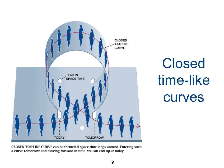 15 Closed time-like curves