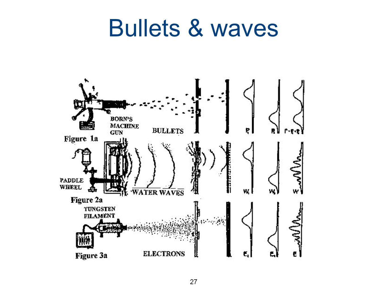 27 Bullets & waves
