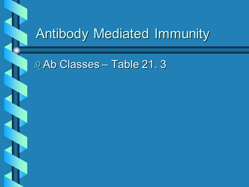 Antibody Mediated Immunity b Ab Classes – Table 21. 3