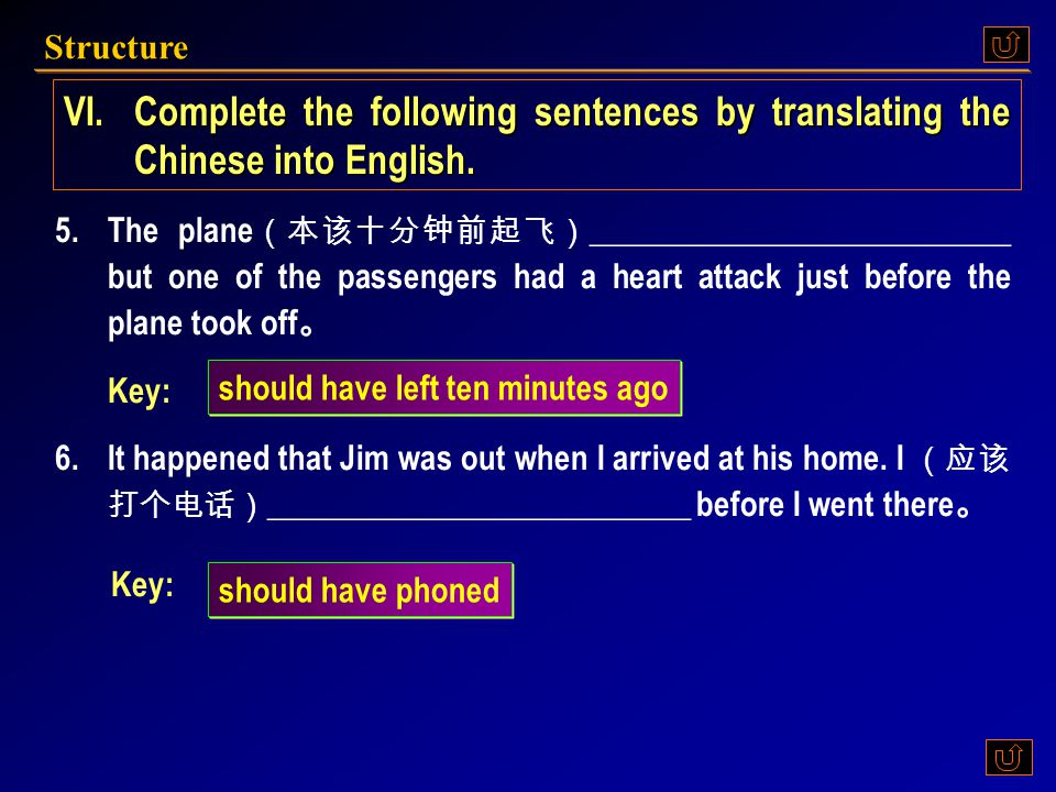 VI.Complete the following sentences by translating the Chinese into English.