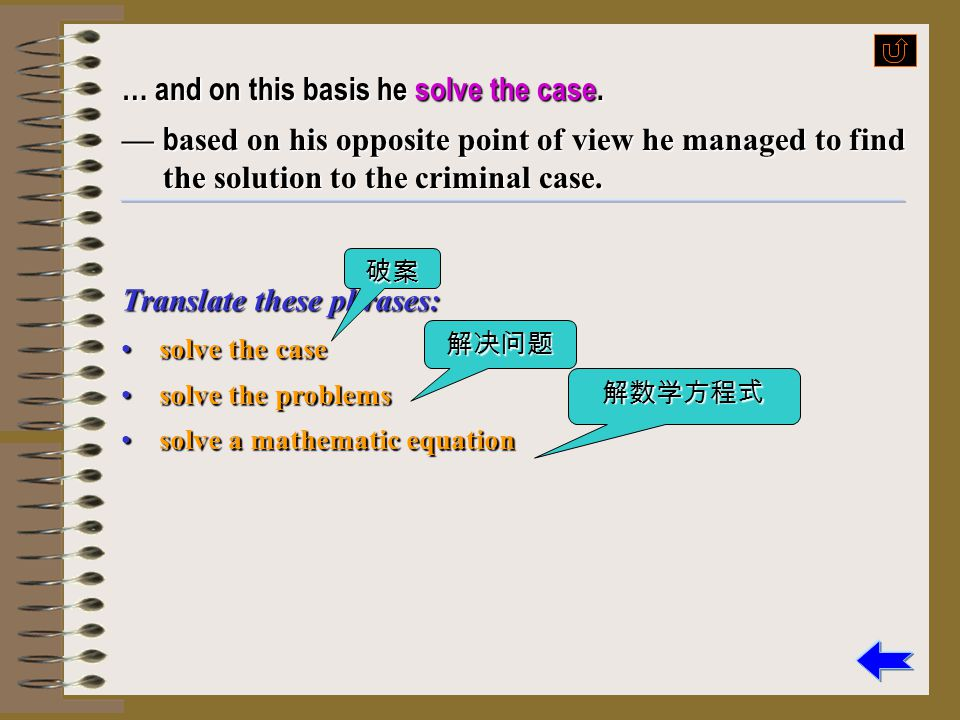 VI.Complete the following sentences by translating the Chinese into English. 5.The plane (本该十分钟前起飞) __________________________ but one of the passenge