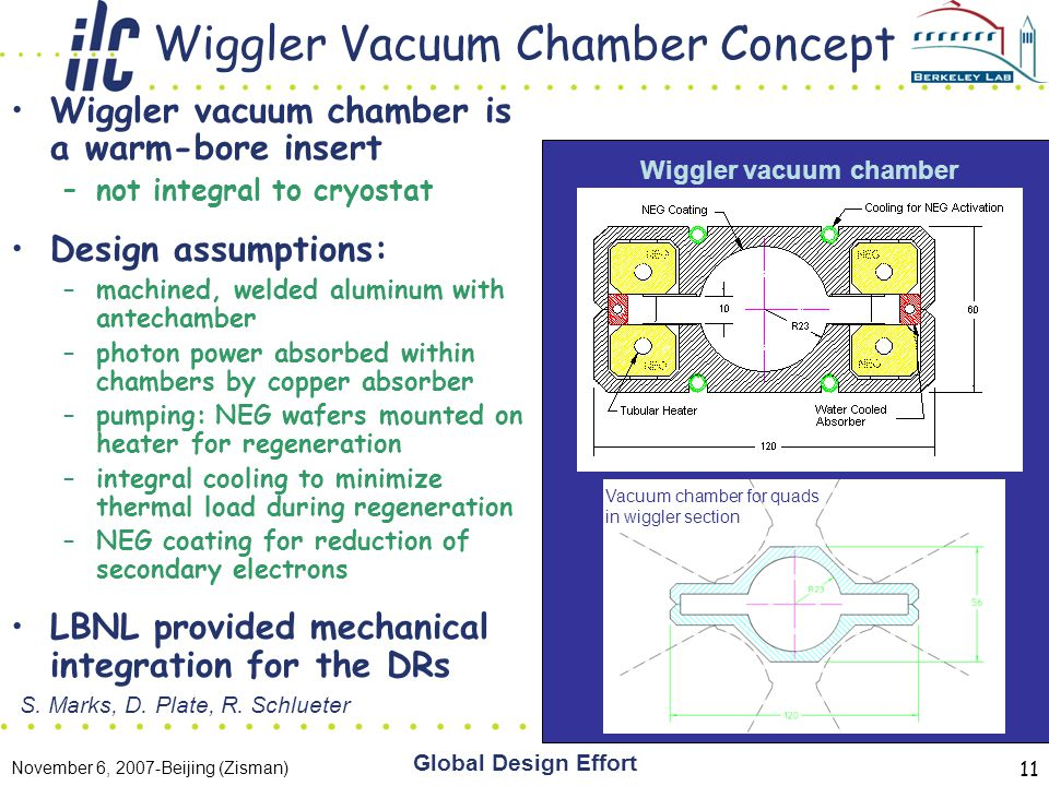 November 6, 2007-Beijing (Zisman) Global Design Effort 11 Wiggler Vacuum Chamber Concept Wiggler vacuum chamber is a warm-bore insert –not integral to cryostat Design assumptions: –machined, welded aluminum with antechamber –photon power absorbed within chambers by copper absorber –pumping: NEG wafers mounted on heater for regeneration –integral cooling to minimize thermal load during regeneration –NEG coating for reduction of secondary electrons LBNL provided mechanical integration for the DRs S.