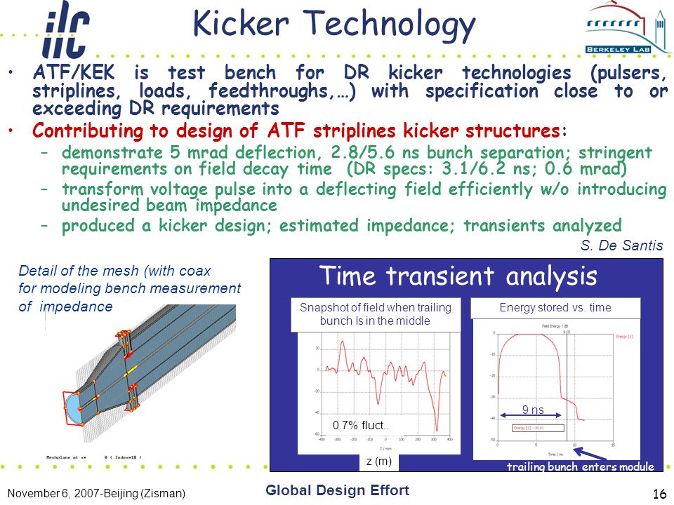November 6, 2007-Beijing (Zisman) Global Design Effort 16 Kicker Technology ATF/KEK is test bench for DR kicker technologies (pulsers, striplines, loads, feedthroughs,…) with specification close to or exceeding DR requirements Contributing to design of ATF striplines kicker structures: –demonstrate 5 mrad deflection, 2.8/5.6 ns bunch separation; stringent requirements on field decay time (DR specs: 3.1/6.2 ns; 0.6 mrad) –transform voltage pulse into a deflecting field efficiently w/o introducing undesired beam impedance –produced a kicker design; estimated impedance; transients analyzed trailing bunch enters module Time transient analysis z (m) Snapshot of field when trailing bunch Is in the middle 0.7% fluct..