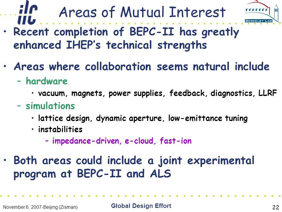 November 6, 2007-Beijing (Zisman) Global Design Effort 22 Areas of Mutual Interest Recent completion of BEPC-II has greatly enhanced IHEP's technical