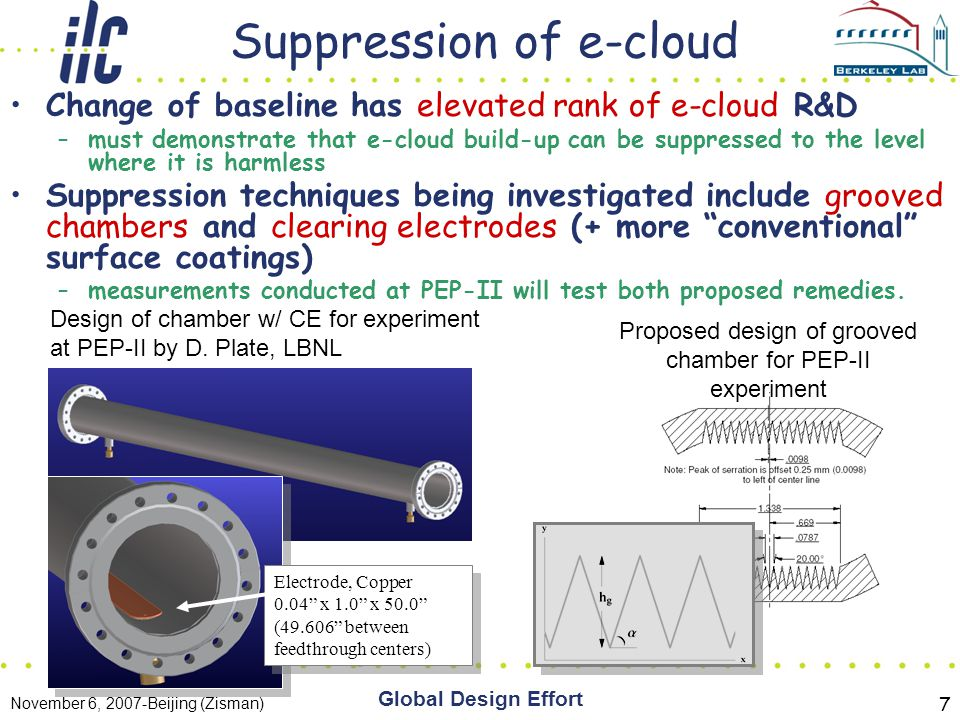 November 6, 2007-Beijing (Zisman) Global Design Effort 7 Suppression of e-cloud Change of baseline has elevated rank of e-cloud R&D –must demonstrate that e-cloud build-up can be suppressed to the level where it is harmless Suppression techniques being investigated include grooved chambers and clearing electrodes (+ more conventional surface coatings) –measurements conducted at PEP-II will test both proposed remedies.