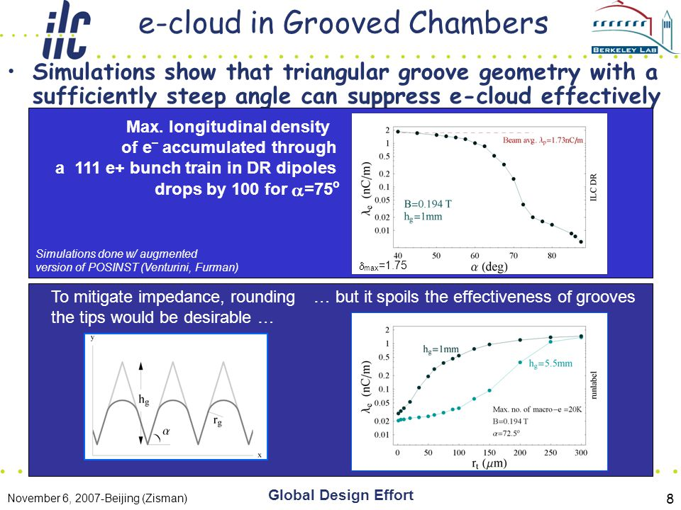November 6, 2007-Beijing (Zisman) Global Design Effort 8 e-cloud in Grooved Chambers Simulations show that triangular groove geometry with a sufficiently steep angle can suppress e-cloud effectively To mitigate impedance, rounding the tips would be desirable … … but it spoils the effectiveness of grooves Max.