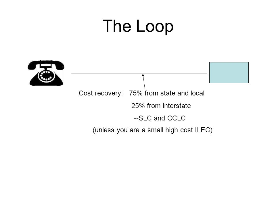 The Loop Cost recovery: 75% from state and local 25% from interstate --SLC and CCLC (unless you are a small high cost ILEC)