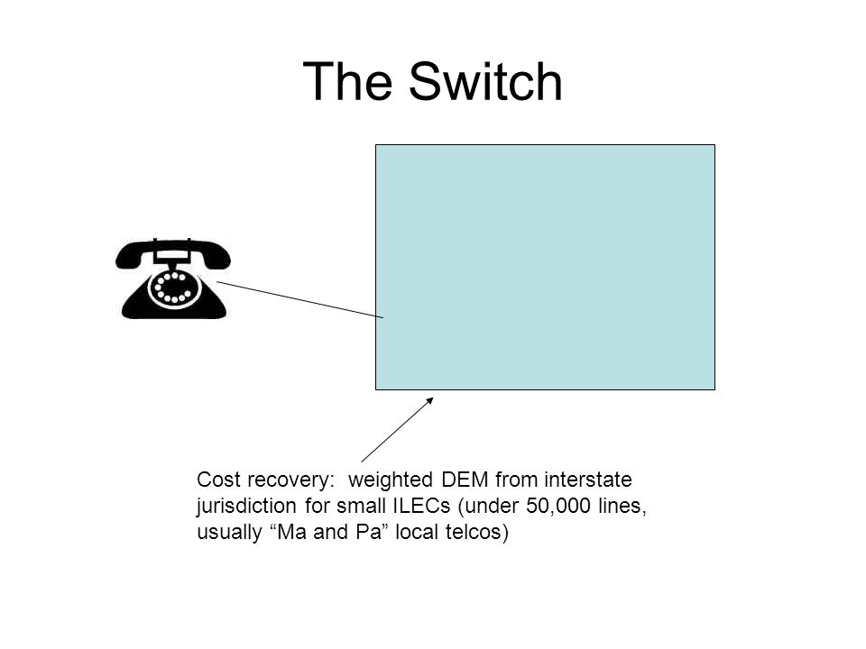 The Switch Cost recovery: weighted DEM from interstate jurisdiction for small ILECs (under 50,000 lines, usually Ma and Pa local telcos)