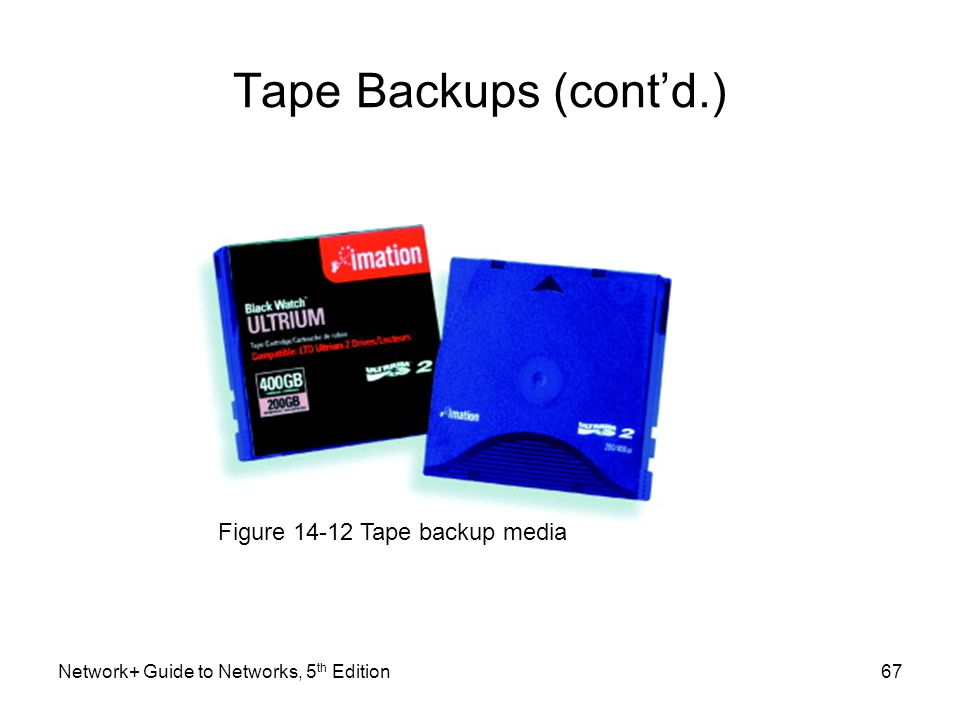 Network+ Guide to Networks, 5 th Edition67 Tape Backups (cont'd.) Figure 14-12 Tape backup media