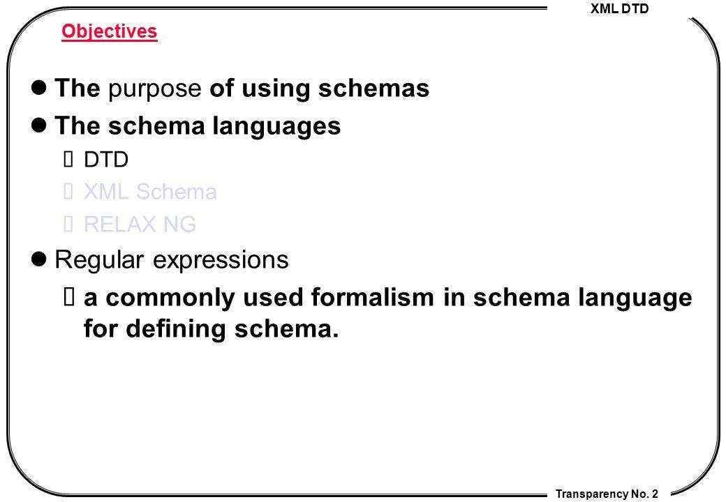 XML DTD Transparency No.63 Examples external general parsed entity.