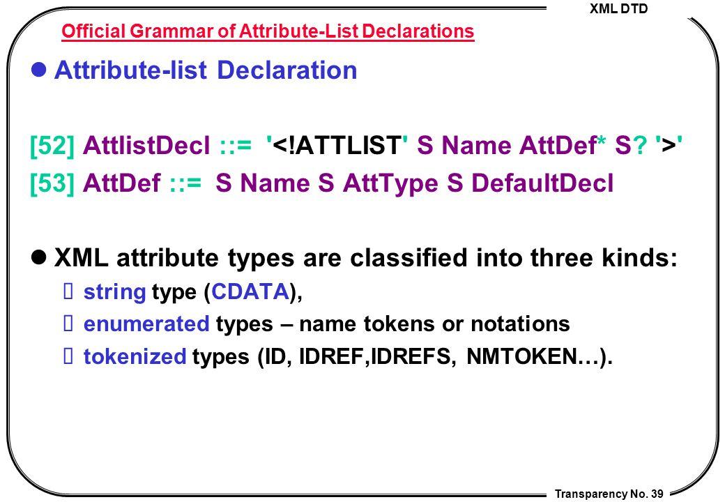 XML DTD Transparency No. 39 Official Grammar of Attribute-List Declarations Attribute-list Declaration [52] AttlistDecl ::= ' ' [53] AttDef ::= S Name