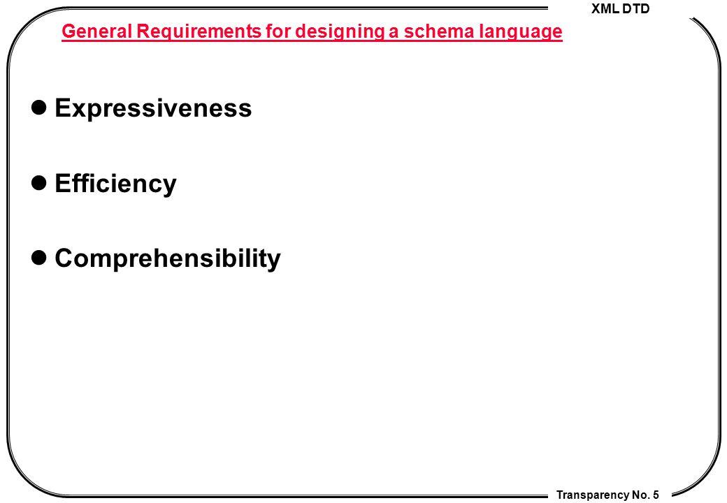 XML DTD Transparency No.96 Appendix D.