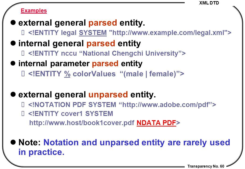 XML DTD Transparency No. 60 Examples external general parsed entity. internal general parsed entity internal parameter parsed entity external general