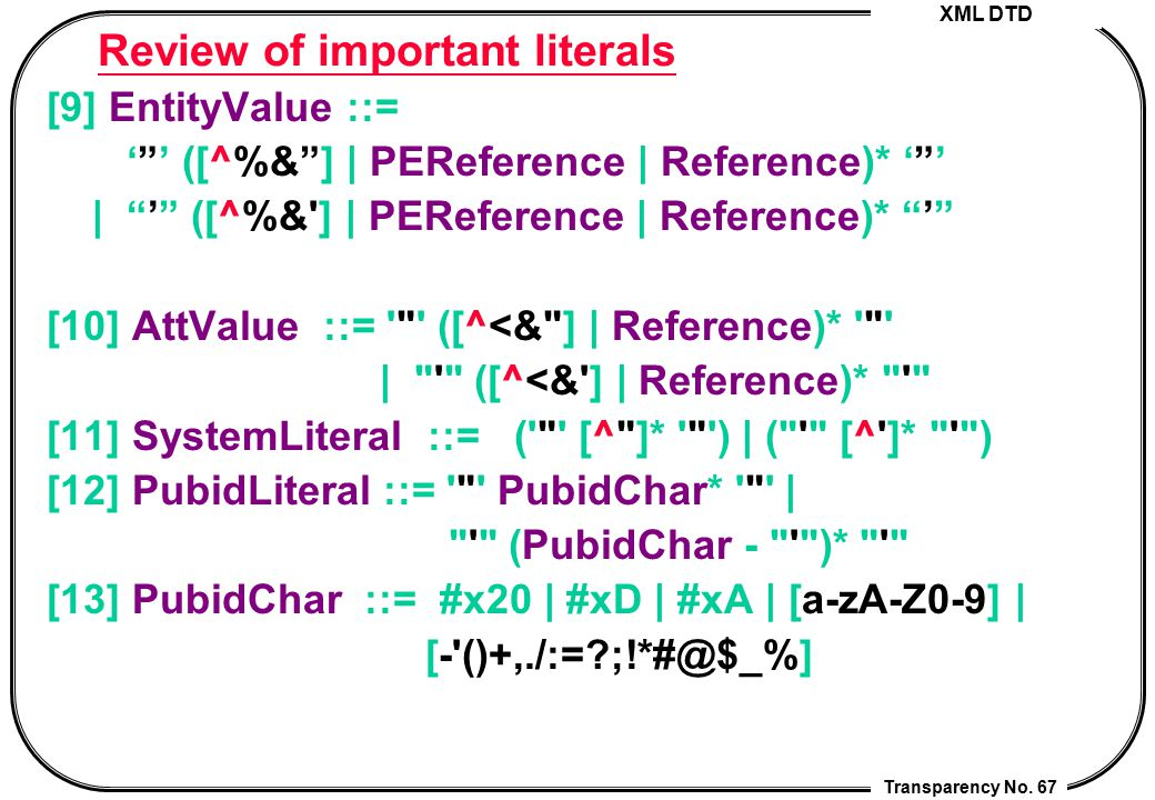 """XML DTD Transparency No. 67 Review of important literals [9] EntityValue ::= '""""' ([^%&""""] 