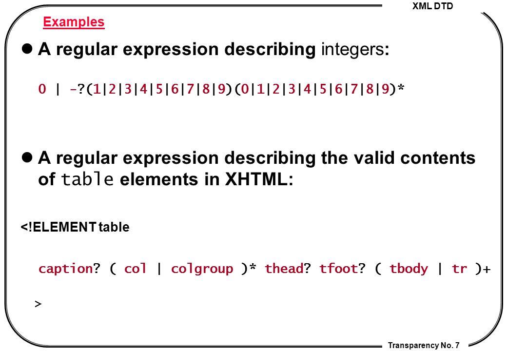 XML DTD Transparency No. 7 Examples A regular expression describing integers: 0 | -?(1|2|3|4|5|6|7|8|9)(0|1|2|3|4|5|6|7|8|9)* A regular expression des