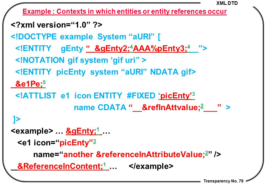 """XML DTD Transparency No. 79 Example : Contexts in which entities or entity references occur <!DOCTYPE example System """"aURI"""" [ &e1Pe; 5 <!ATTLIST e1 ic"""