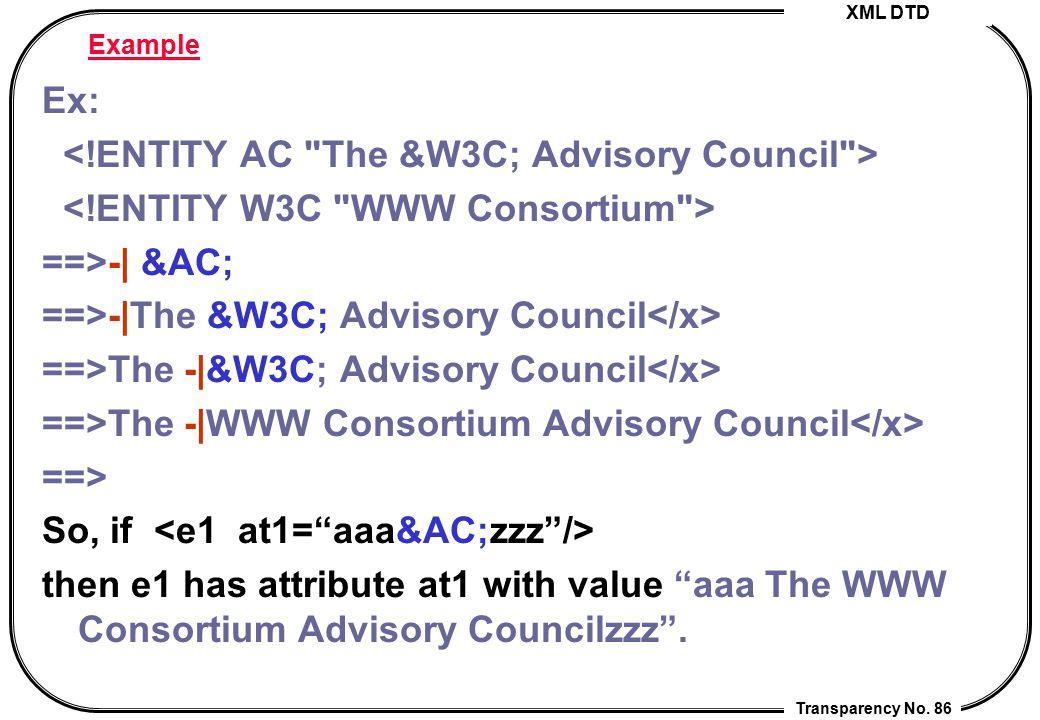 XML DTD Transparency No. 86 Example Ex: ==>-| ∾ ==>-|The &W3C; Advisory Council ==>The -|&W3C; Advisory Council ==>The -|WWW Consortium Advisory Co