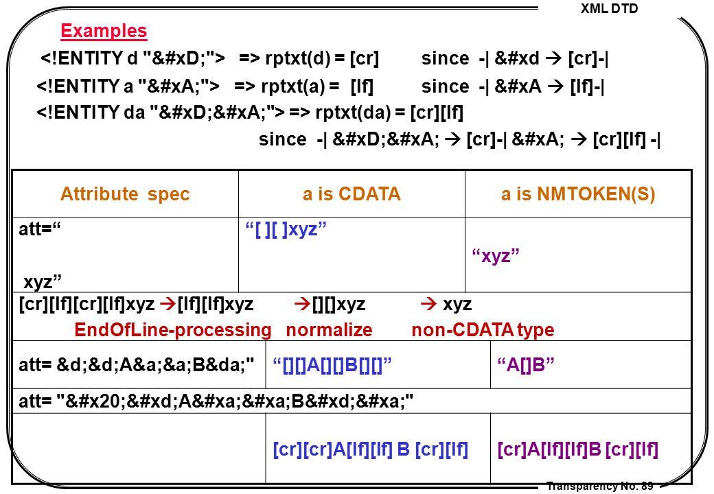 XML DTD Transparency No. 89 Examples => rptxt(d) = [cr] since -| &#xd  [cr]-| => rptxt(a) = [lf]since -| &#xA  [lf]-| => rptxt(da) = [cr][lf] since
