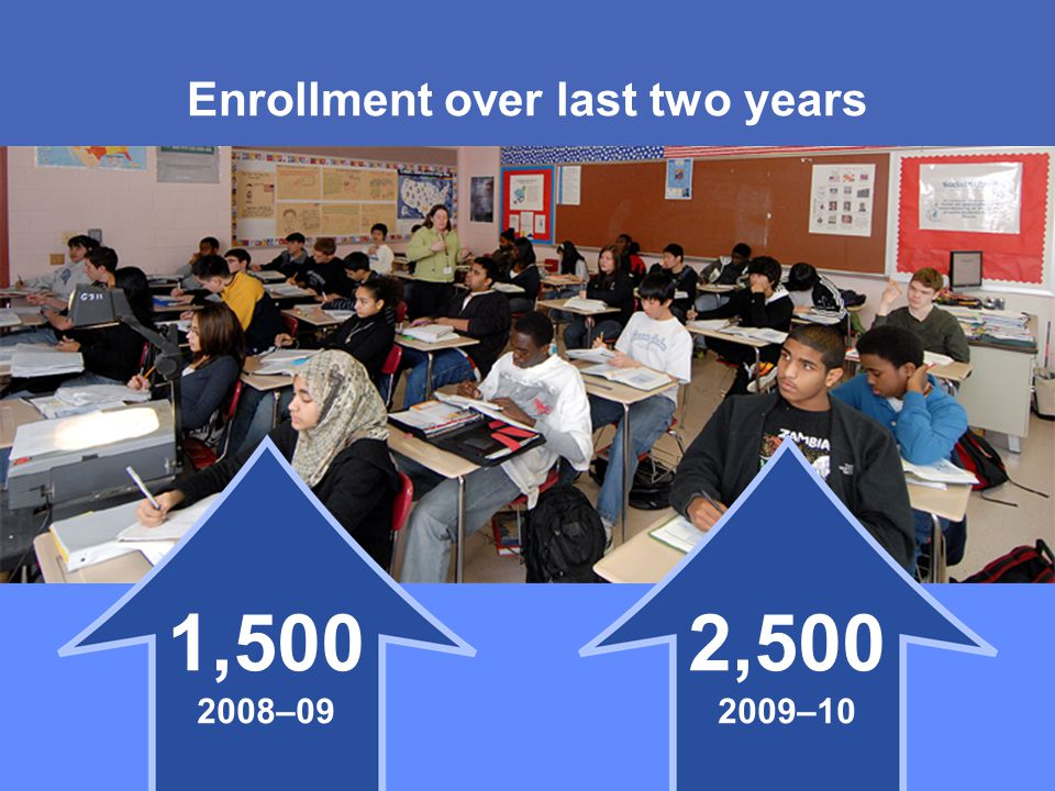 MONTGOMERY COUNTY PUBLIC SCHOOLS ROCKVILLE, MARYLAND Enrollment over last two years 2,500 2009–10 1,500 2008–09