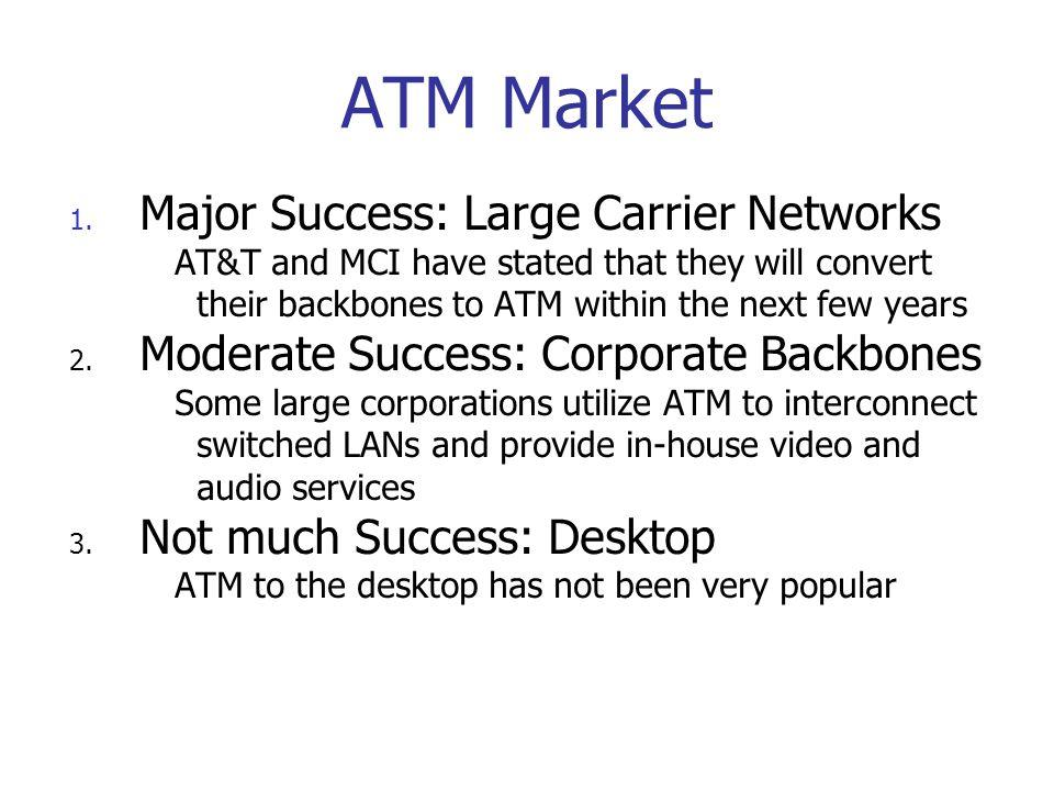 ATM Market 1.
