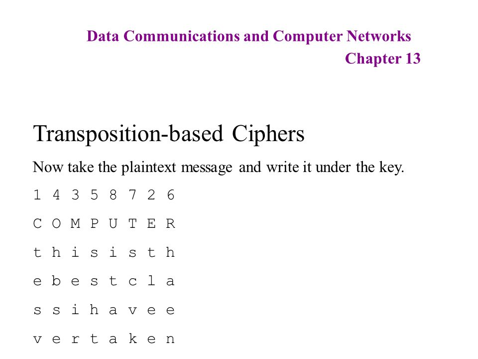 Data Communications and Computer Networks Chapter 13 Transposition-based Ciphers Now take the plaintext message and write it under the key. 1 4 3 5 8