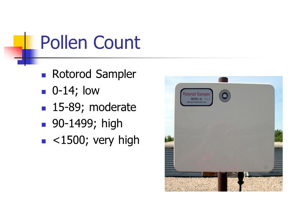 Pollen Count Rotorod Sampler 0-14; low 15-89; moderate 90-1499; high <1500; very high