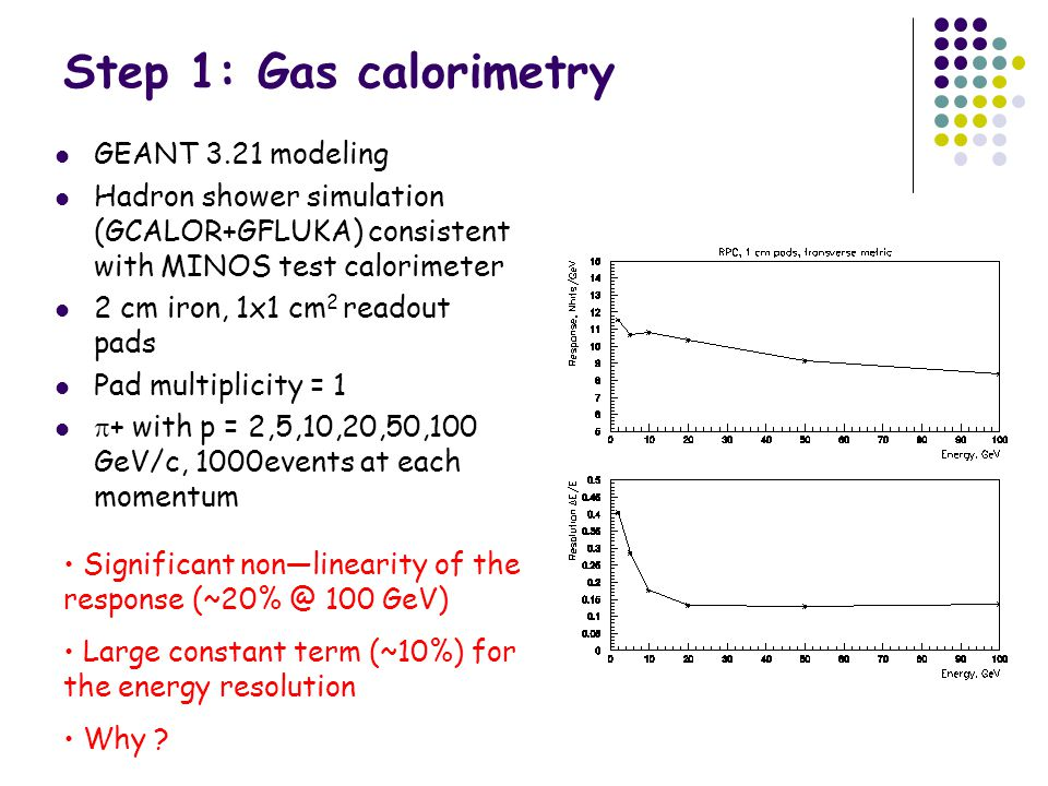 Step 1: Gas calorimetry GEANT 3.21 modeling Hadron shower simulation (GCALOR+GFLUKA) consistent with MINOS test calorimeter 2 cm iron, 1x1 cm 2 readout pads Pad multiplicity = 1  + with p = 2,5,10,20,50,100 GeV/c, 1000events at each momentum Significant non—linearity of the response (~20% @ 100 GeV) Large constant term (~10%) for the energy resolution Why