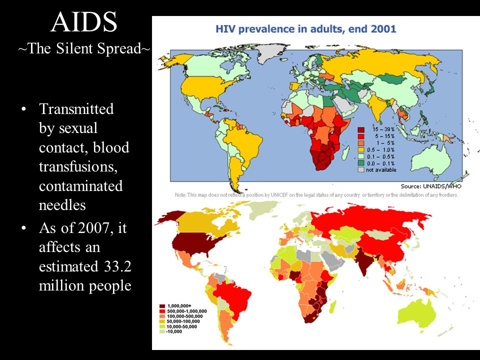 AIDS ~The Silent Spread~ Transmitted by sexual contact, blood transfusions, contaminated needles As of 2007, it affects an estimated 33.2 million peop