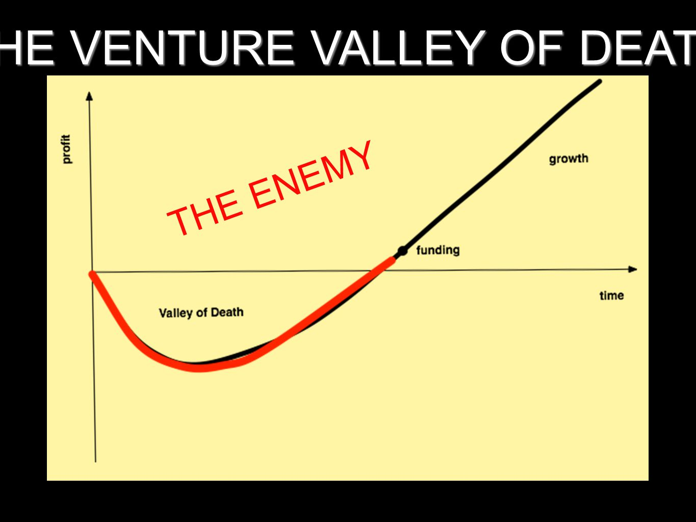 THE VENTURE VALLEY OF DEATH THE ENEMY