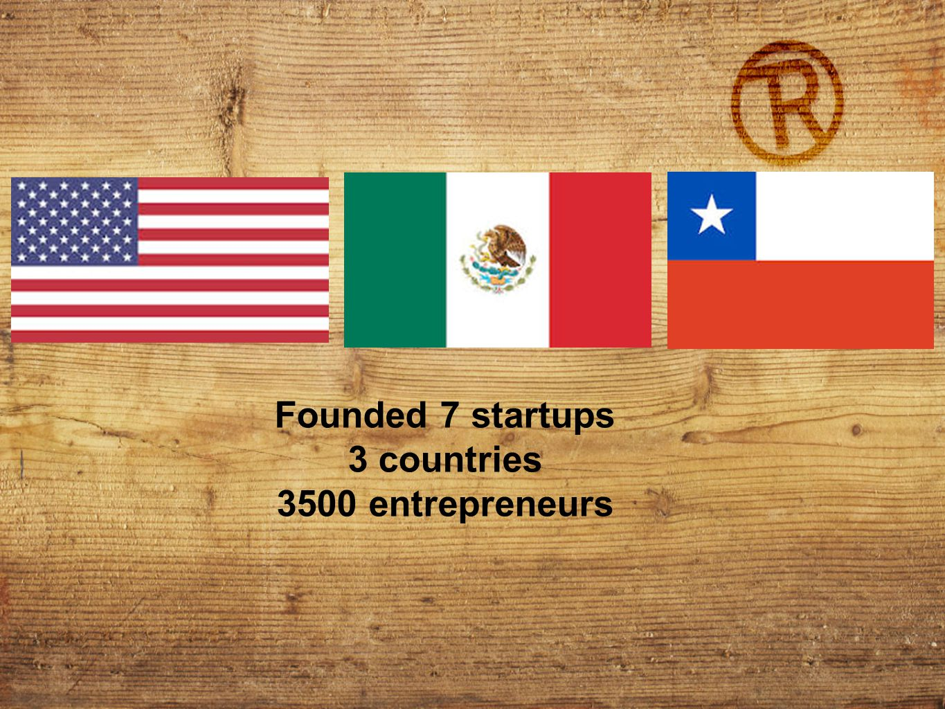 Founded 7 startups 3 countries 3500 entrepreneurs