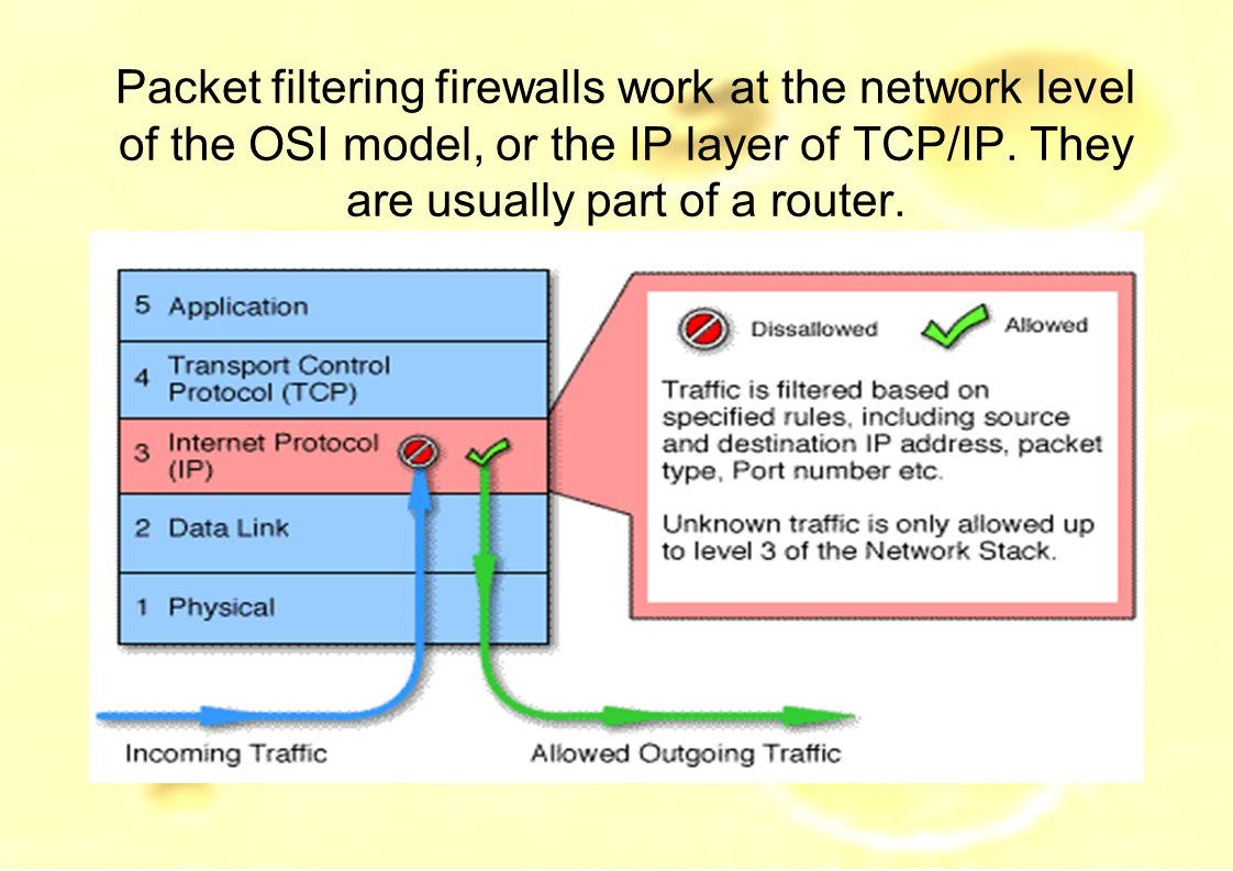 Packet filtering firewalls work at the network level of the OSI model, or the IP layer of TCP/IP.