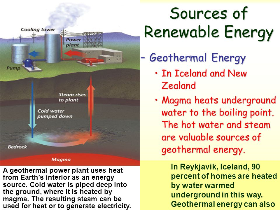 –Geothermal Energy In Iceland and New ZealandIn Iceland and New Zealand Magma heats underground water to the boiling point. The hot water and steam ar