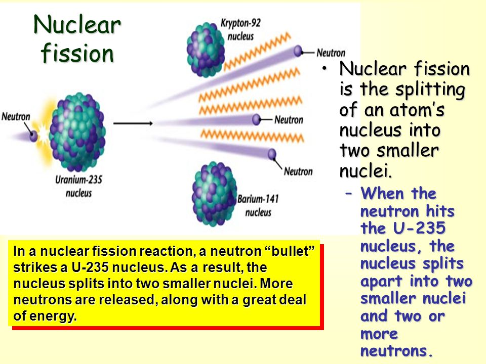 Nuclear fission Nuclear fission is the splitting of an atom's nucleus into two smaller nuclei.Nuclear fission is the splitting of an atom's nucleus in